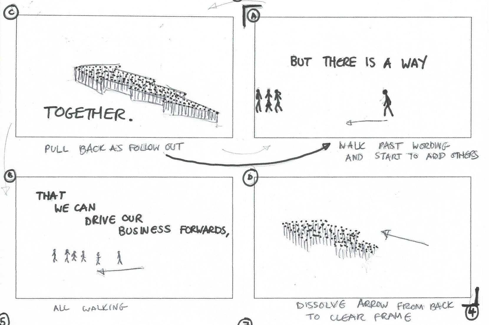 Excerpt from a storyboard we produced