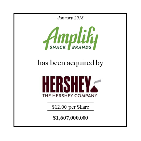 Amplify Snack Brands Acquired by Hershey