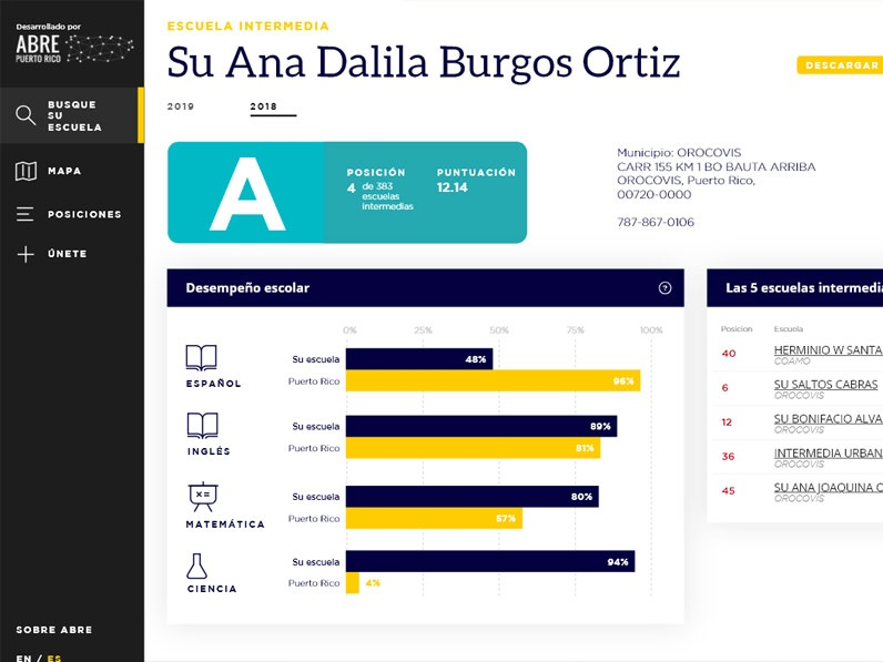 Open-Data-Puerto-Rico-Educacion-Screenshot.jpg