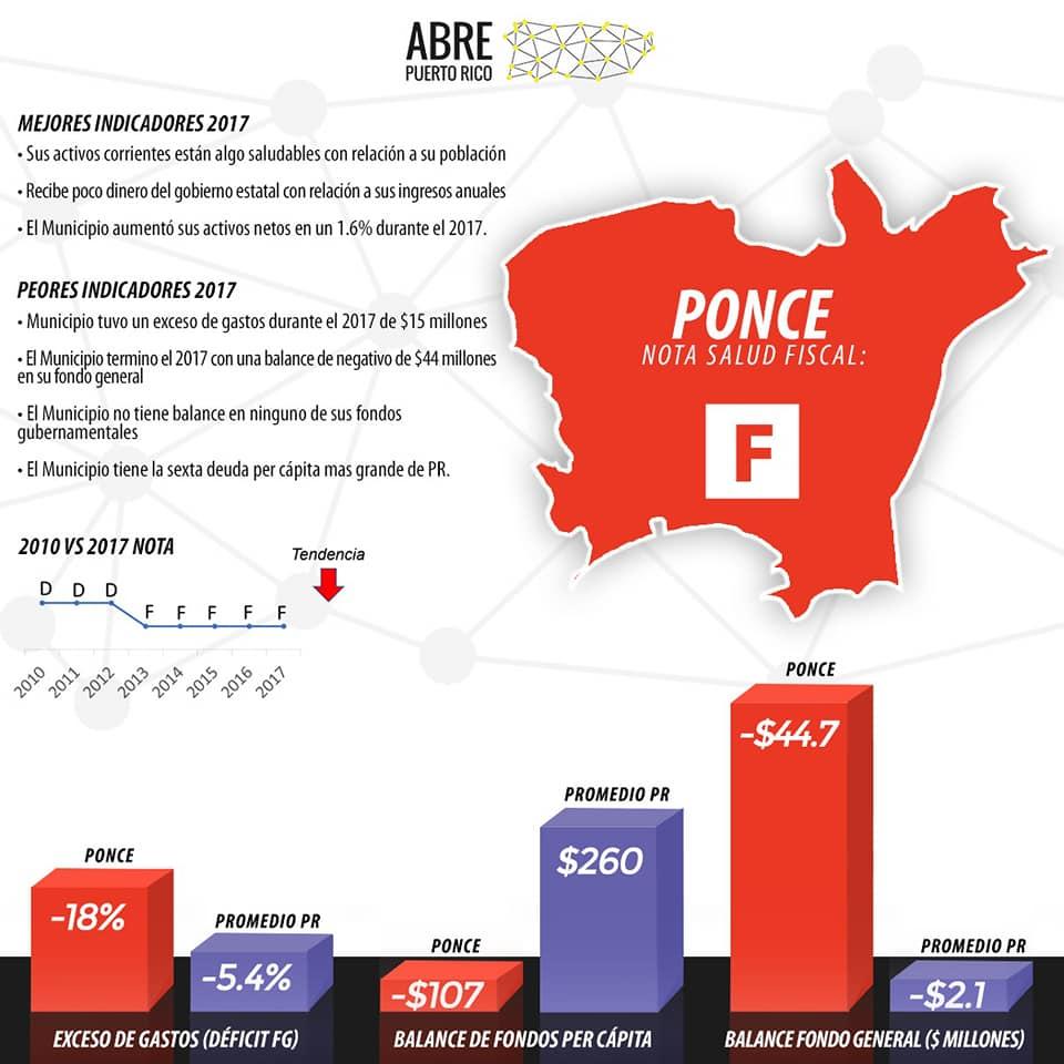 Ponce summary.jpg