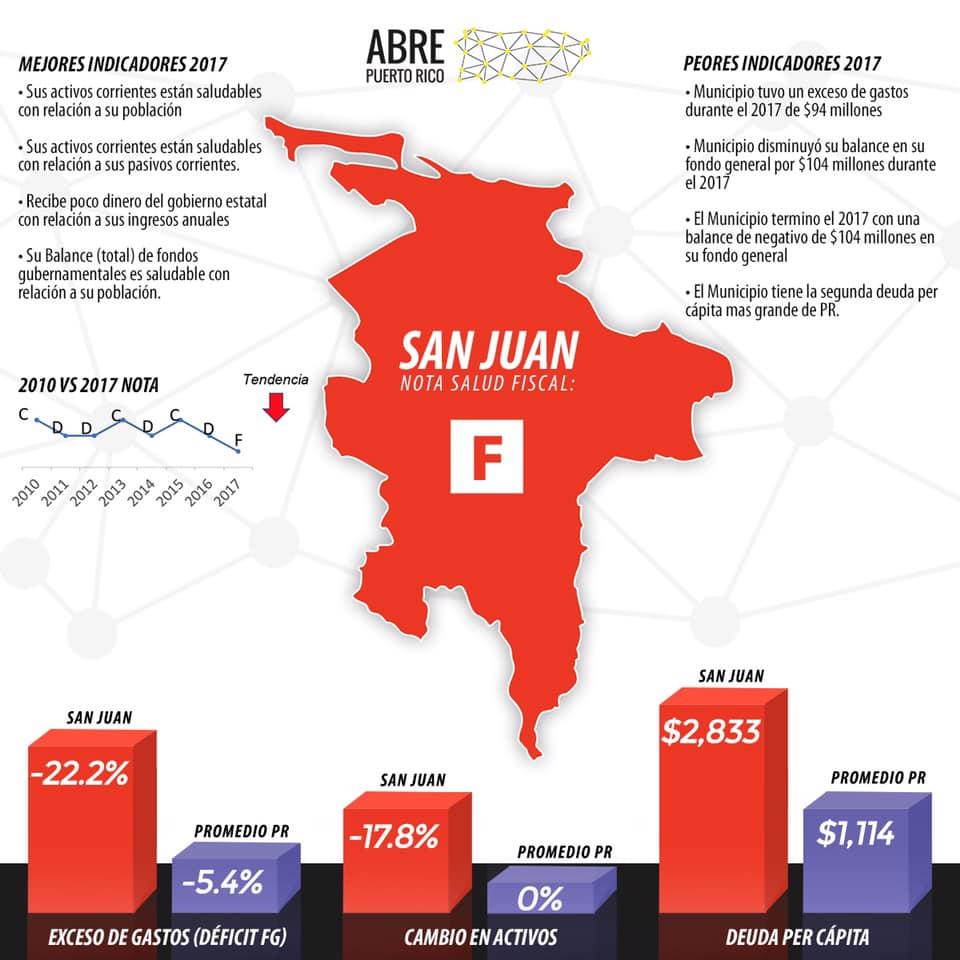 San Juan summary.jpg