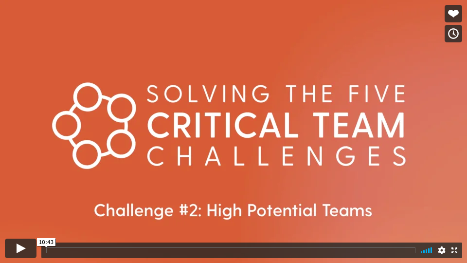 Challenge #2: High Potential Teams  What are the qualities of High Potential Teams? How to accelerate High Potential Teams quickly? How to intentionally grow a High Potential Team?