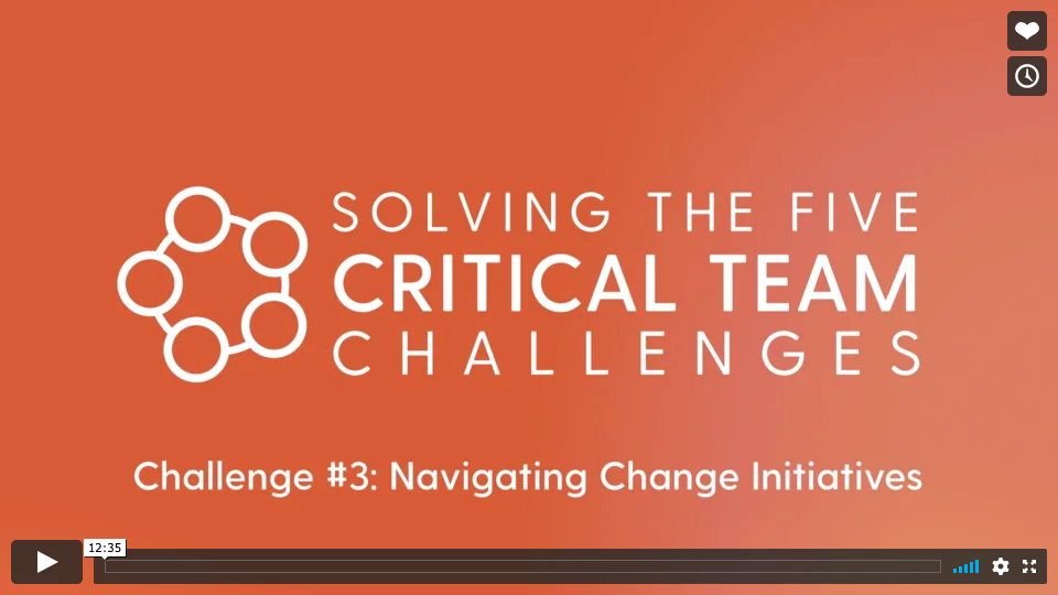 Challenge #3: Navigating Change Initiatives  Why does change introduce chaos in an organization? What are the keys to navigating Change well? What are the key points to communicate during Change?