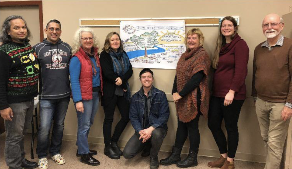 Developing: Transition Team - April 2018-January 2019Following the second forum, a Transition Team was formed to take the priorities and guidelines and do the work to launch the Comox Valley Community Health Network. They hired a Facilitator, developed guidelines for the Coordinating Circle and facilitated a process to form the Coordinating Circle.