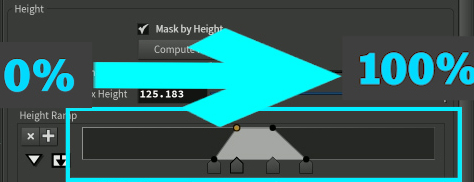 Height Ramp on Mask by Feature node represents a percentage range