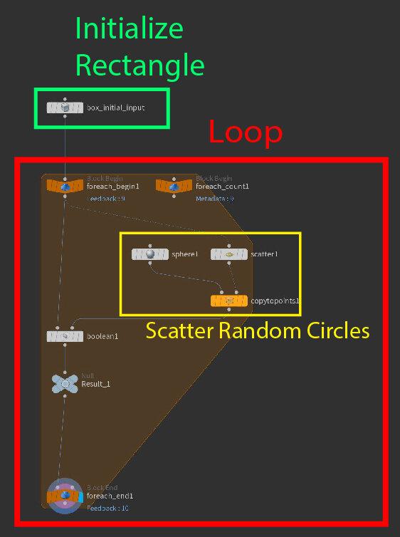 Foreach Loop___Houdini Node Analysis.jpg