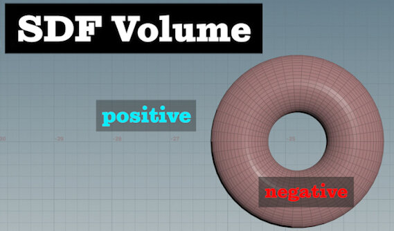 SDF values of a Torus are negative inside the Torus volume and positive is outside the Torus