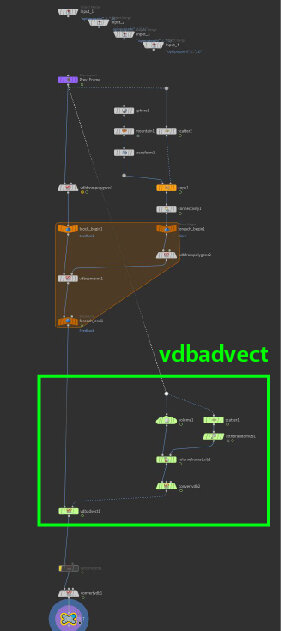 vdbadvect is added after the original disintegration effect