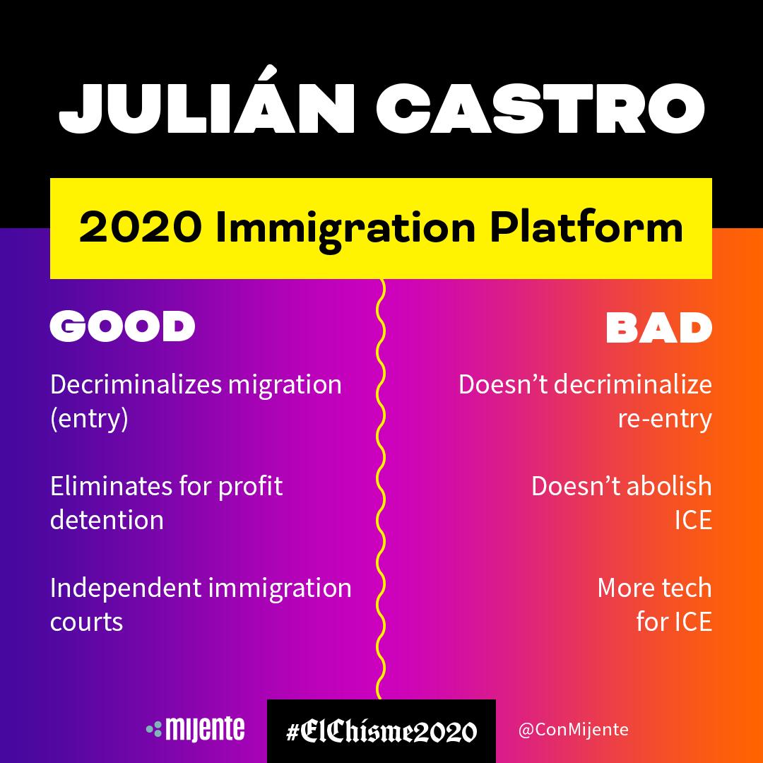 Comparison_JulianCastro(1)-FINAL.png