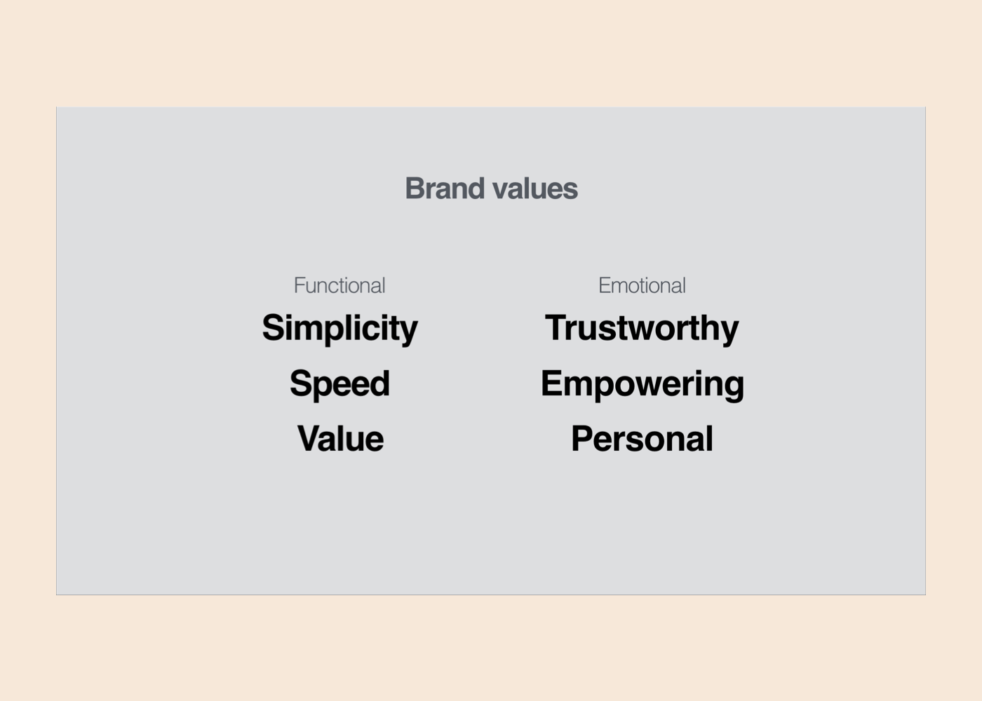 Goodprint Branding Brand Values.png