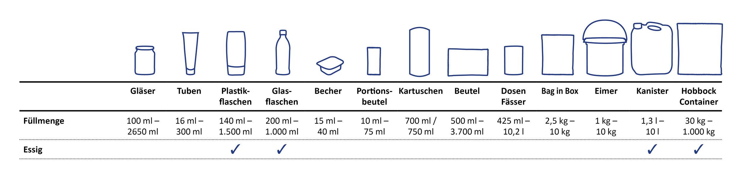 verpackungsuebersicht -sueko-essig.jpg