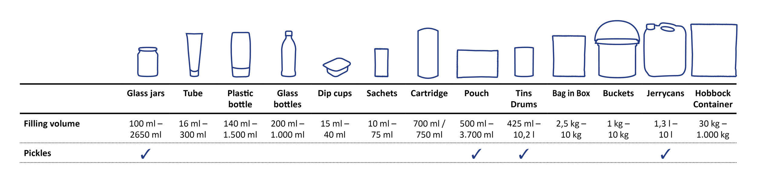 packaging-overview-sueko-pickles.jpg