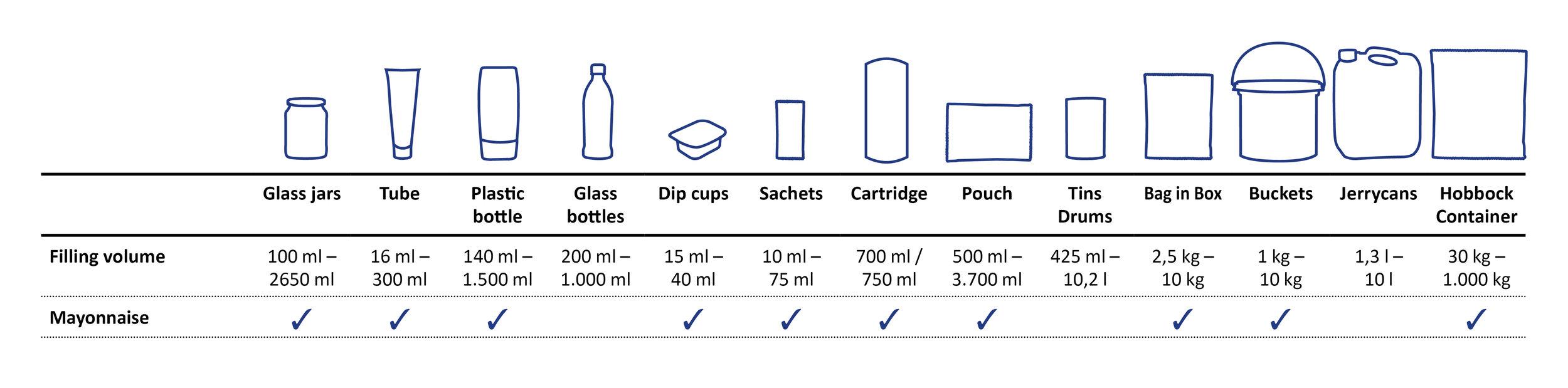 packaging-overview-sueko-mayonnaise.jpg