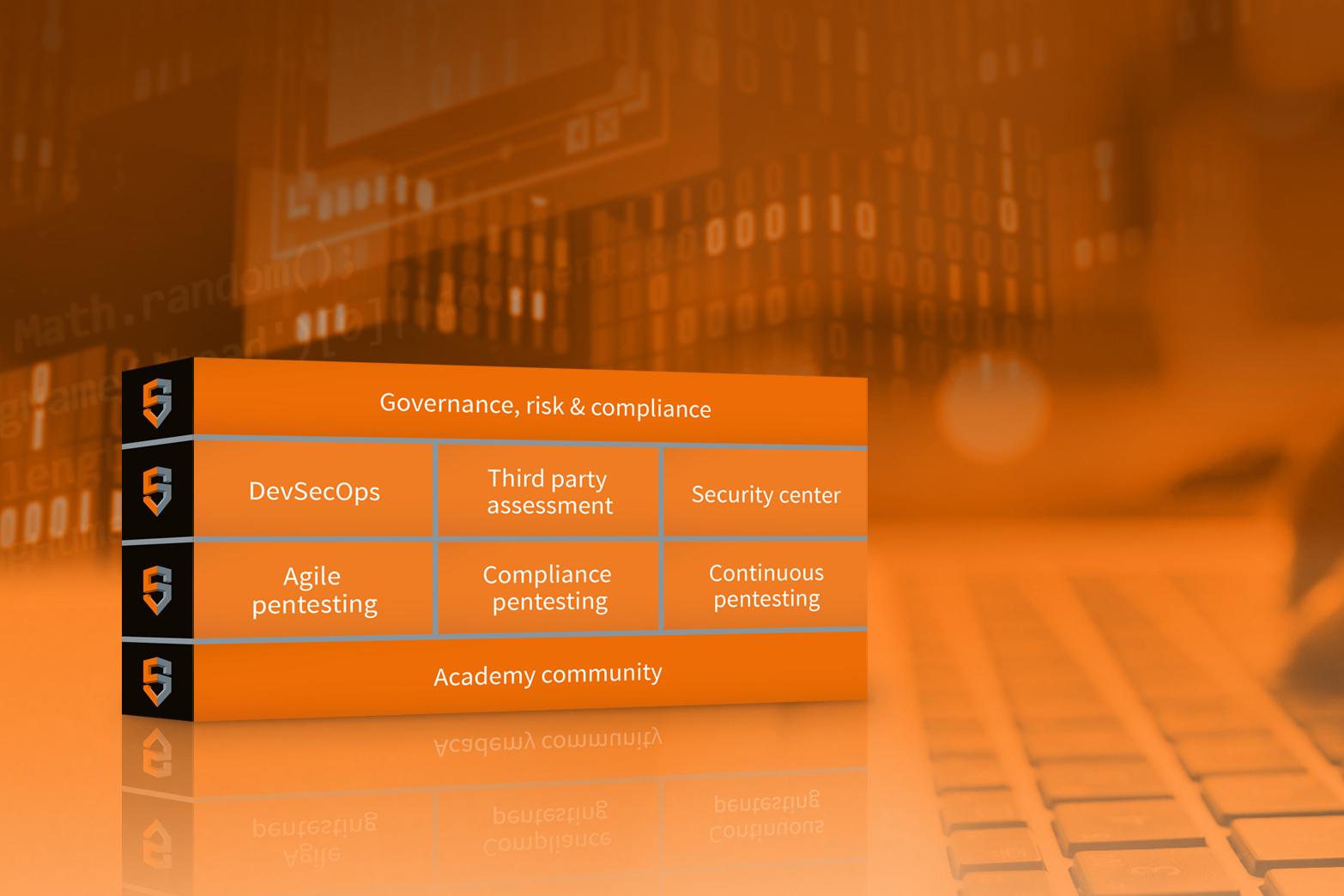 Onze Diensten - Wij adviseren en implementeren oplossingen om uw digitale omgeving veiliger te maken. Een overzicht van onze verschillende diensten is te vinden in het Securesult Framework. Hierin vindt u de verschillende onderdelen die vereist zijn voor een goed informatiebeveiligings- en privacybeleid.