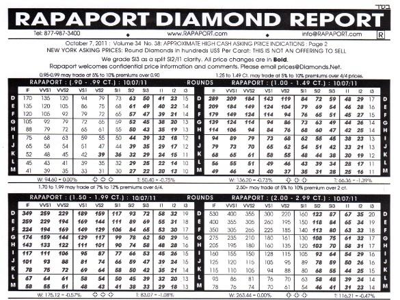 liste-prix-diamants-rapaport-2011.jpg