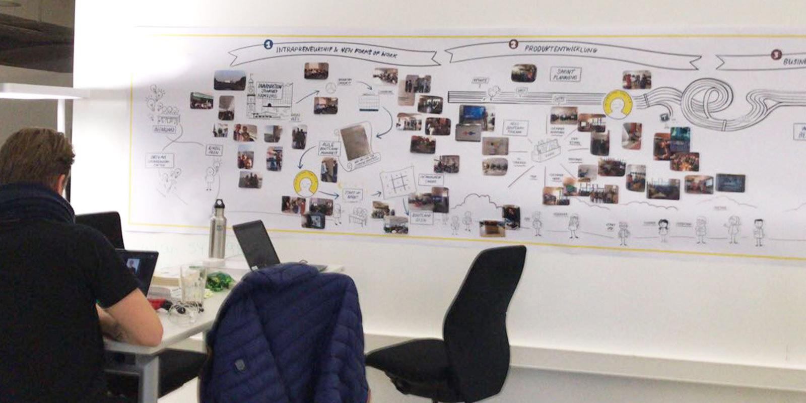 Innovation Bootcamp Timeline
