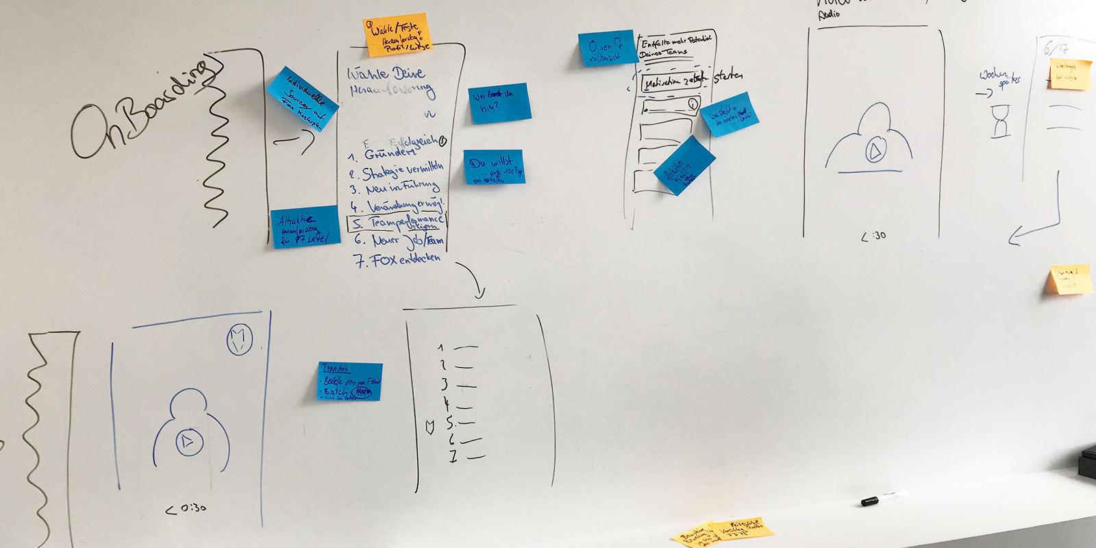 Erster Userflow am Whiteboard