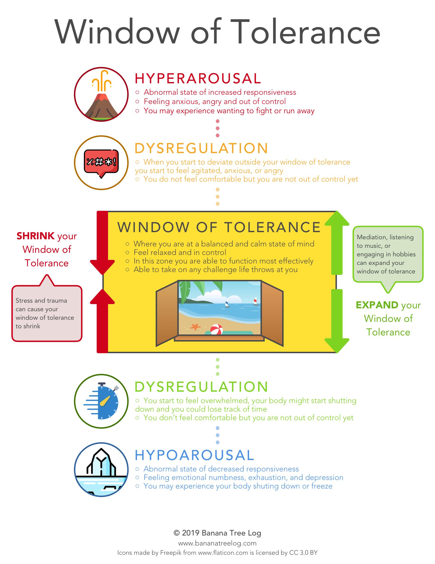 Window of Tolerance Infographic