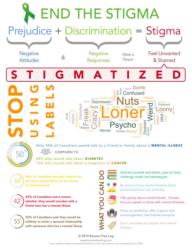 End the Stigma Infographic