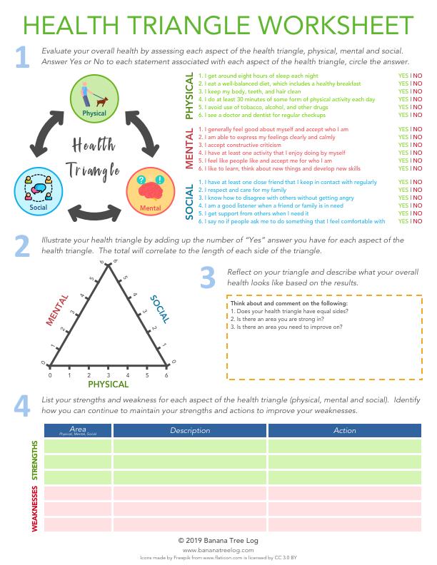 Infographics & Worksheets — Banana Tree Log