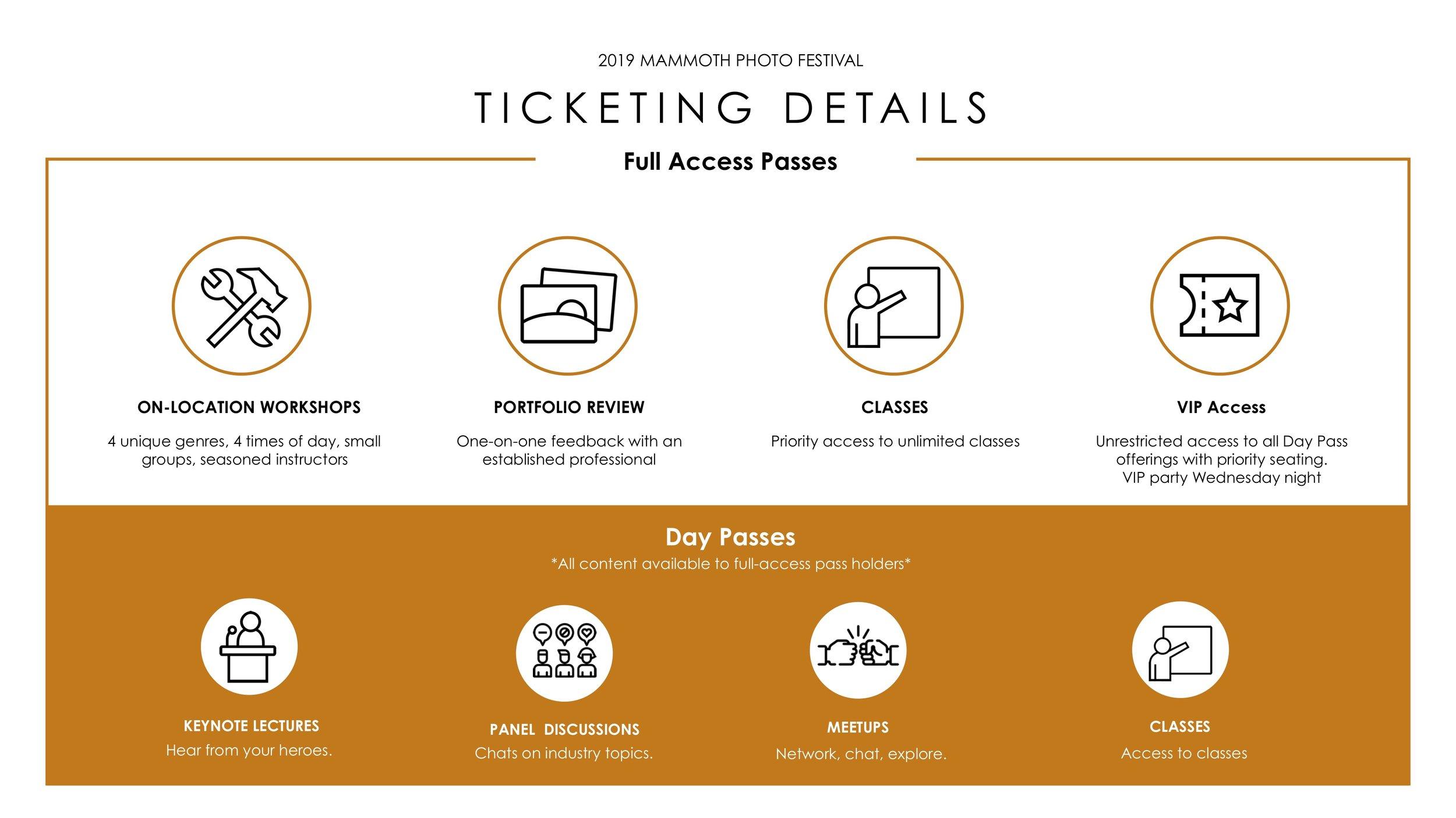 Mammoth Photo Festival Ticket Details