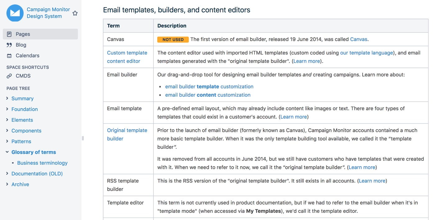 email-templates-glossary.jpg