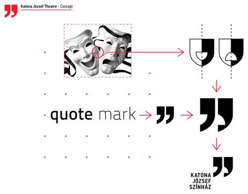 Зображення:  logodesignlove  Айдентика угорського театру.