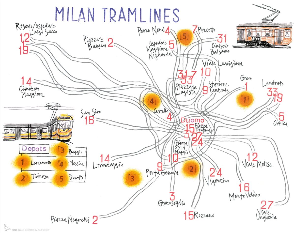 """Poster """"Tram map"""" by Julia Binfield"""