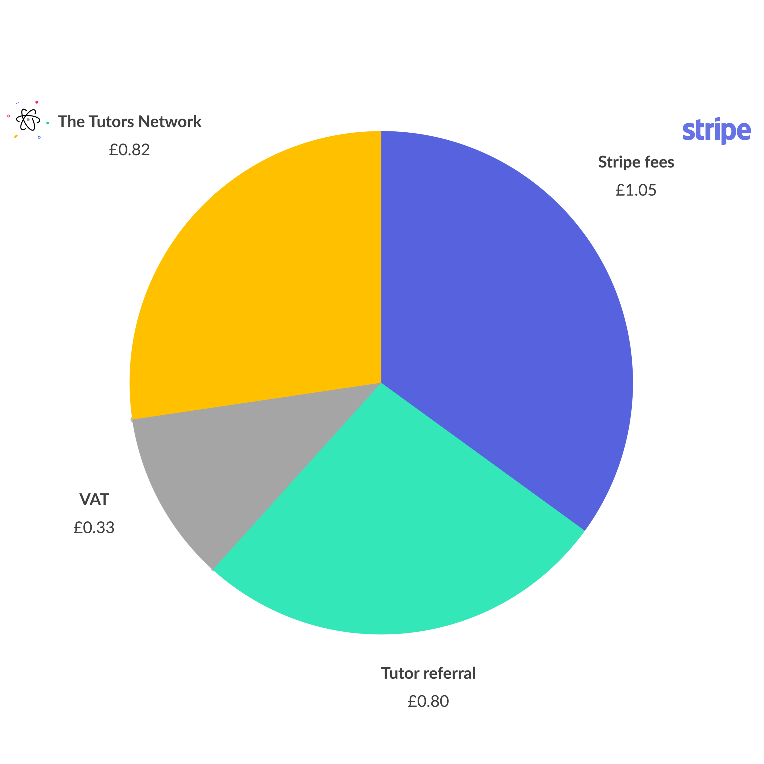 Graph with labels.png