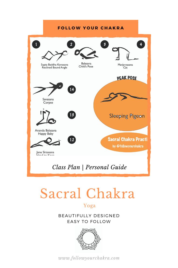 Yoga Sequences Follow Your Chakra
