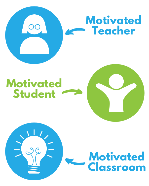 Final  Motivated Approach Website Infographic.png