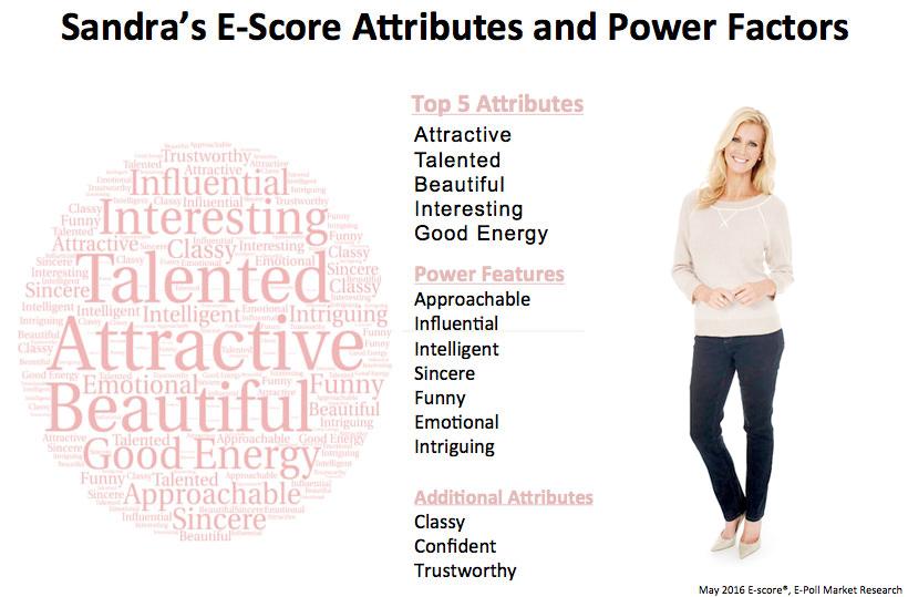 about-e-score-attributes-power-factors.jpg