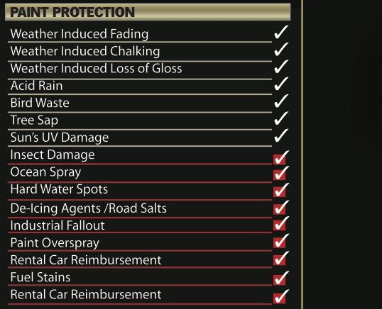 Exterior Paint Protection — Maxxgard