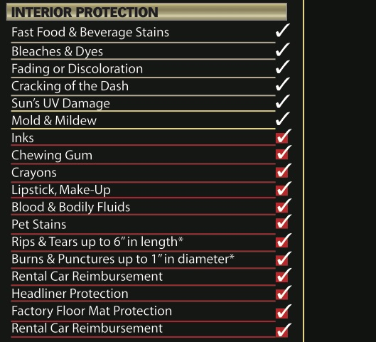 Interior Protection - Maxxgard offers coverage for your vehicle's interior Leather, Vinyl, Fabric & Carpet surfaces.