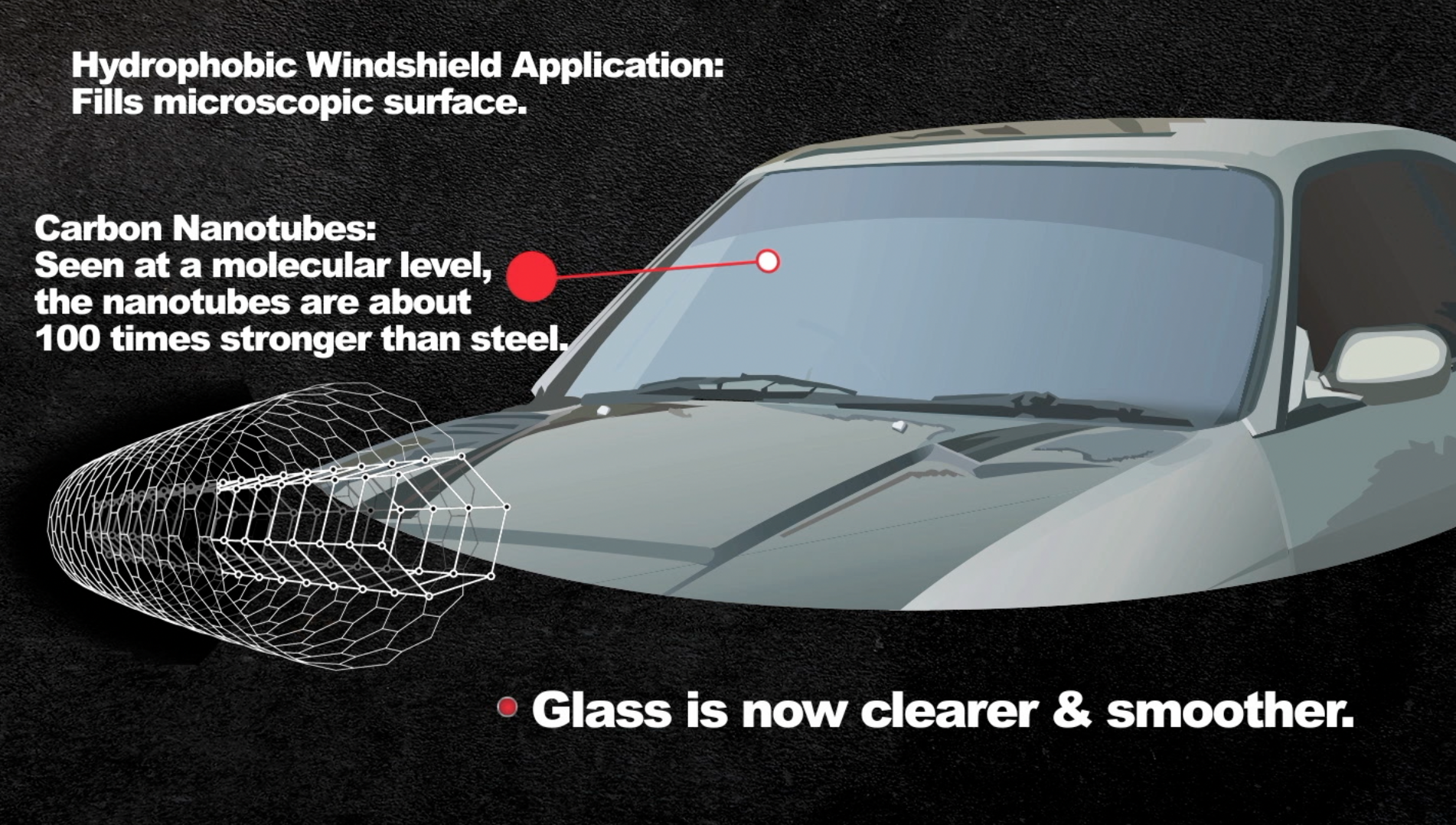 Windshield protection -