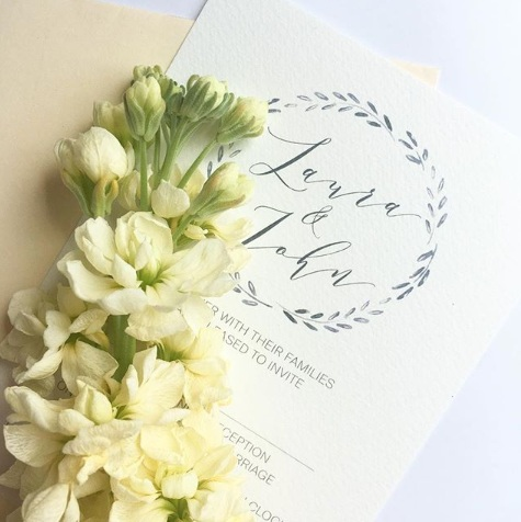 Custom Wedding Invitations - All you need to know..