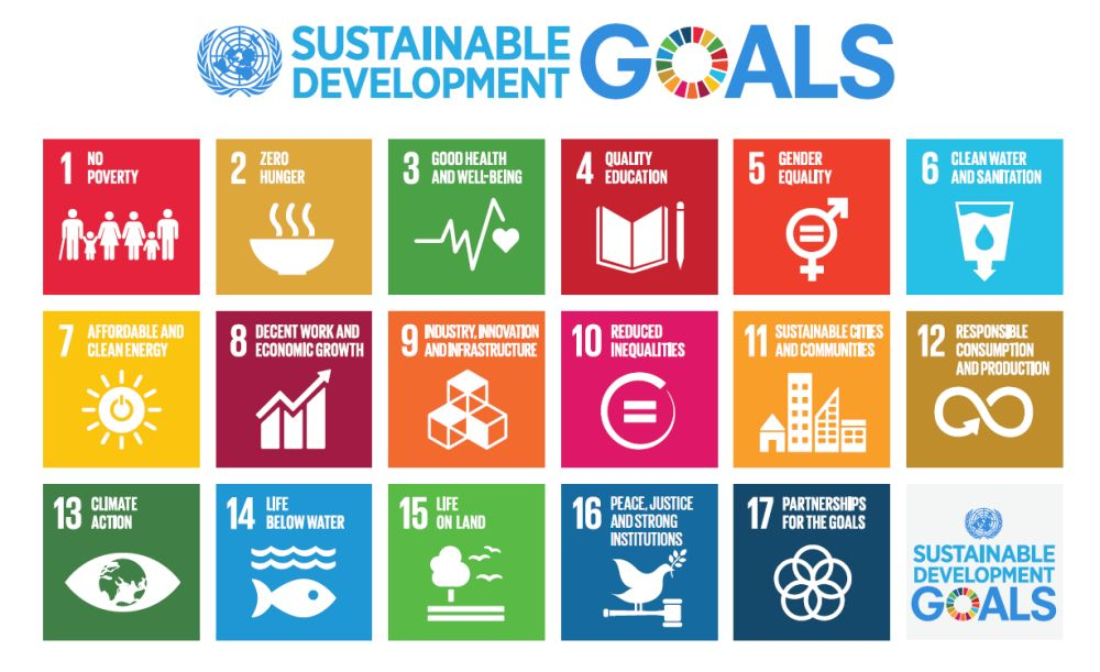 The Global Goals - The Hungry Lab is proud to align with the United Nations Sustainable Development Goals. We understand the significance of the challenges facing us and are working hard to be a part of the solution by incubating the next generation of problem solvers.