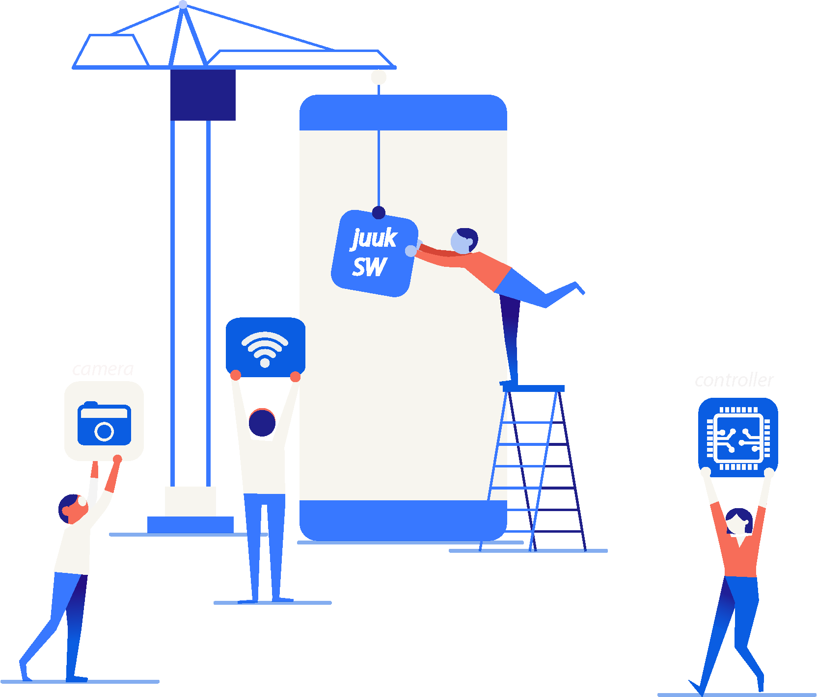 Juuk's software stack illustration, artwork by freepik.