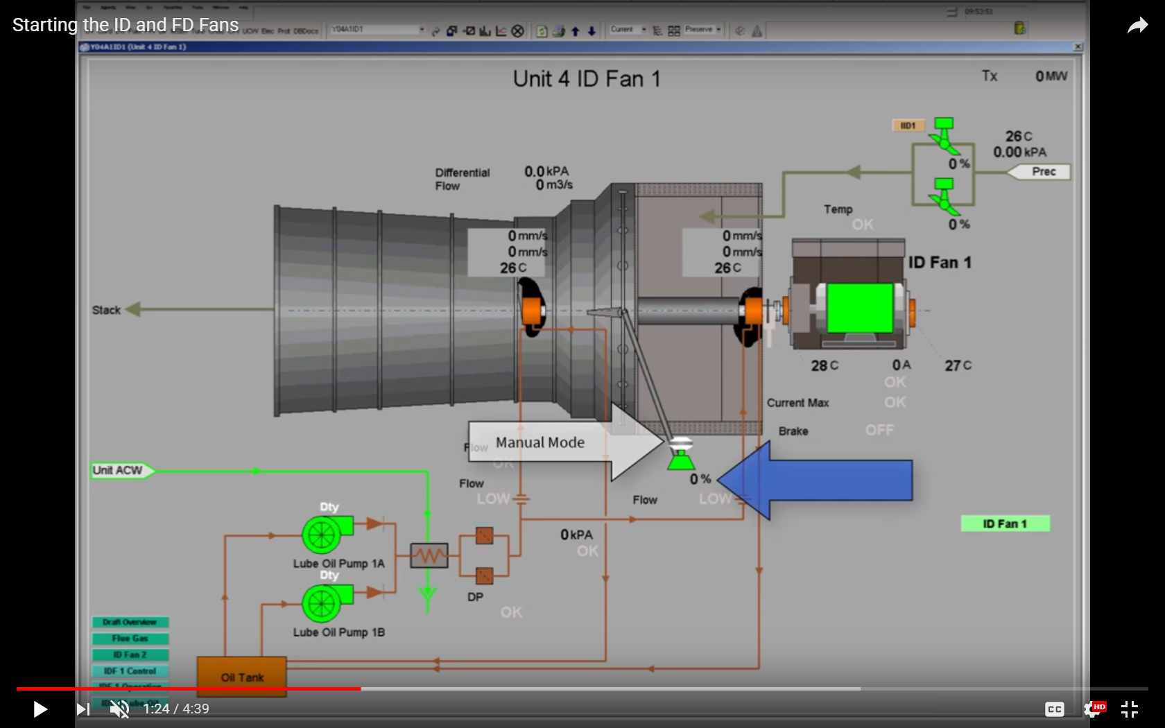 TRAX Tutorial Lessons - TRAX Tutorial Lessons are customized videos demonstrating specific plant operations. The tutorial can cover any plant function: how to put a condensate system in service, how to tie on a generator, etc. The lessons are designed to supplement training materials and allow operators to practice specific tasks with or without a trainer.