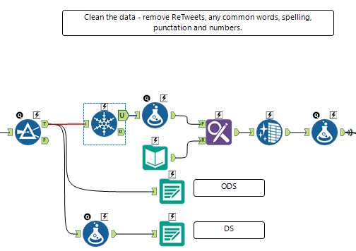Alteryx data cleaning