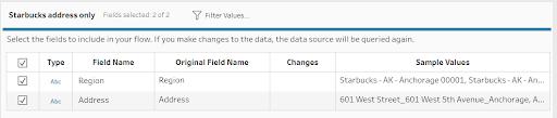 Sample input data