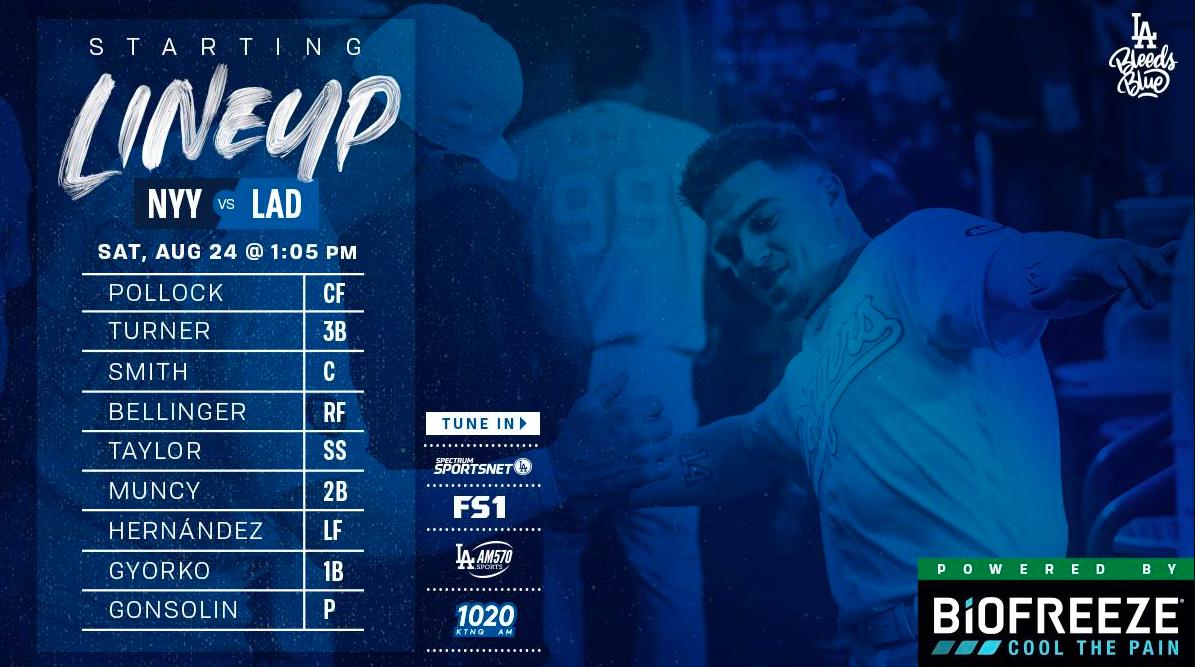 Dodgers lineup.
