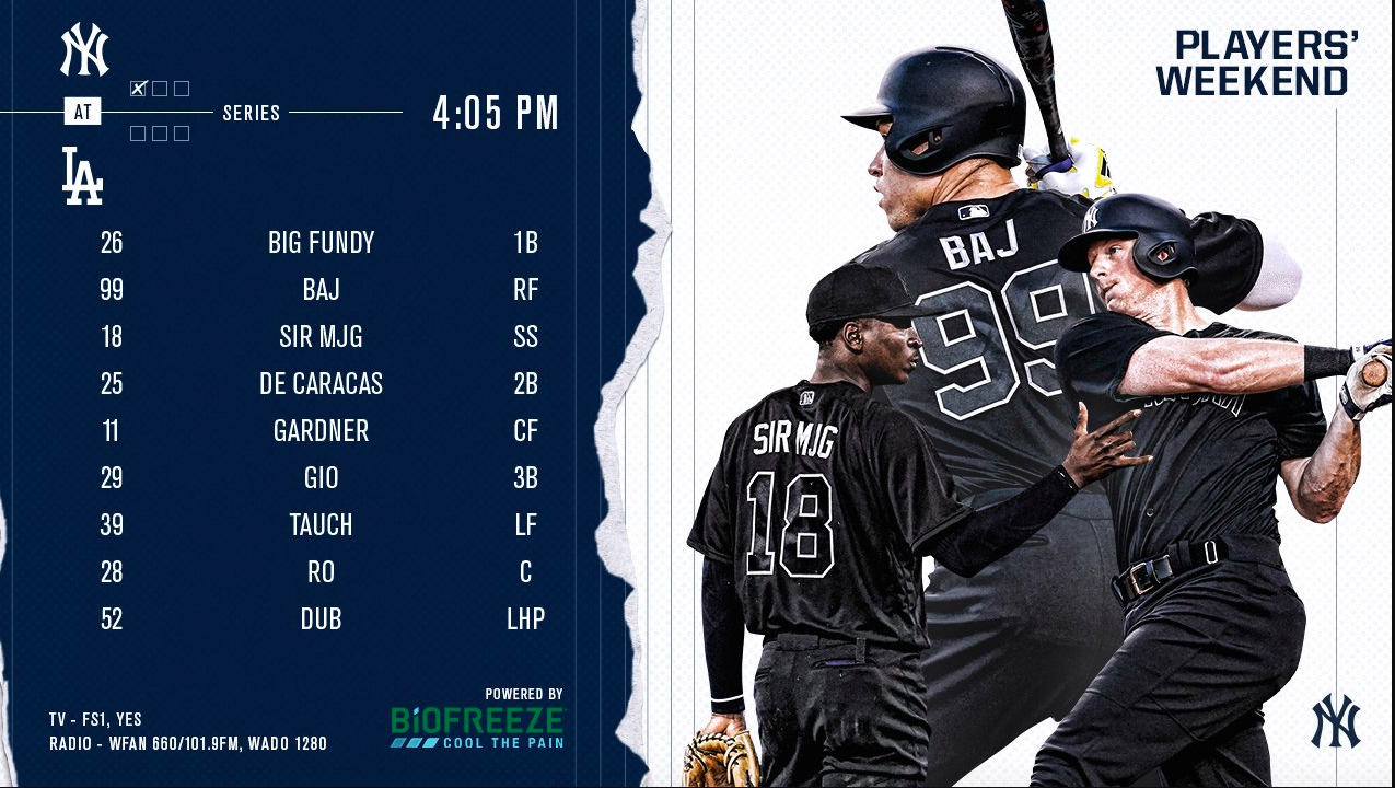Yankees lineup.
