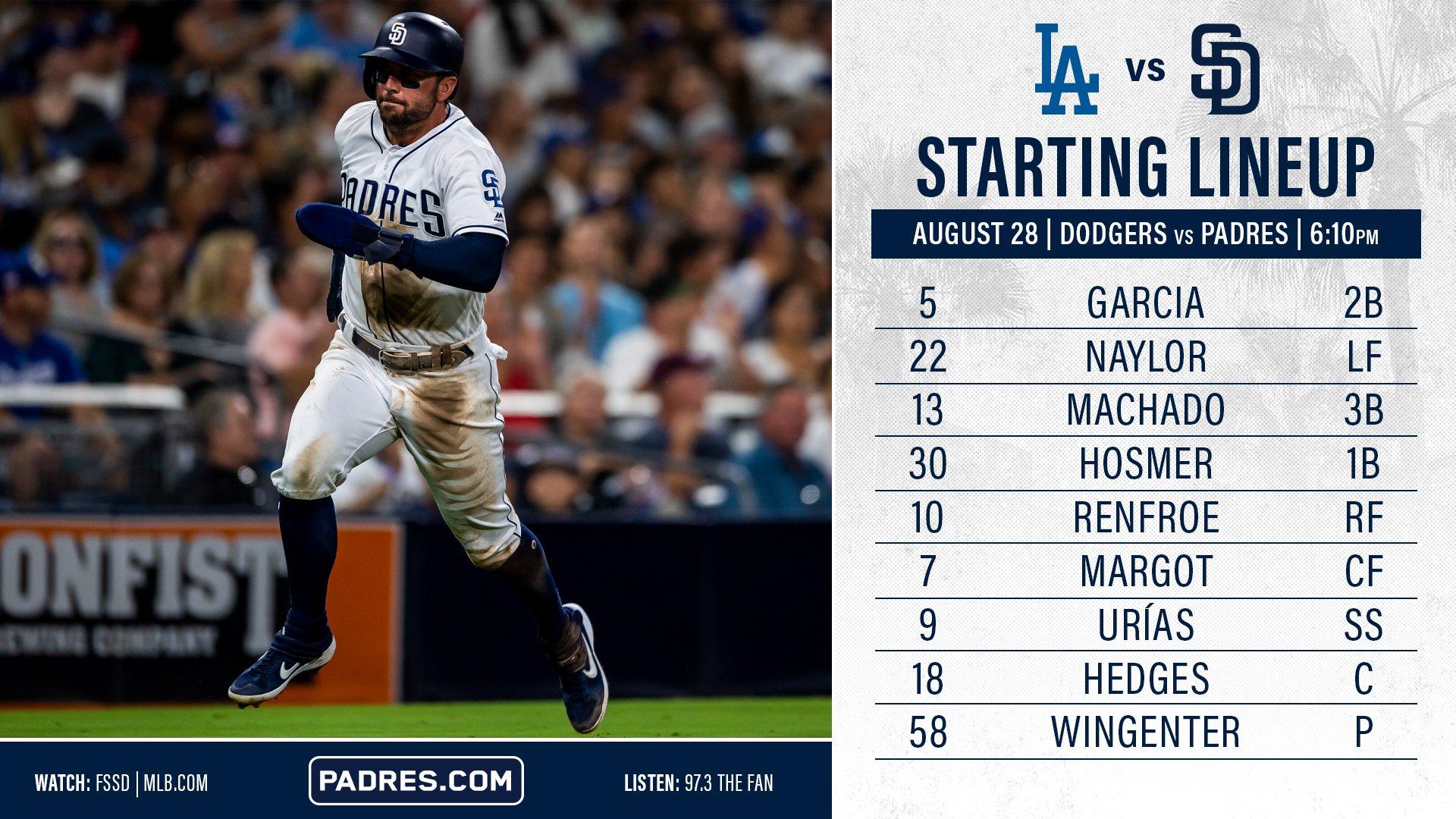 Padres lineup.