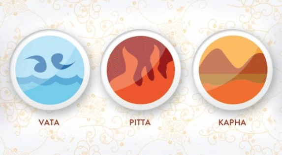 Vata Pitta Kapha Three Doshas.png