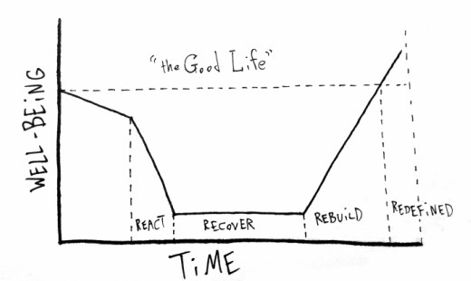 The-Good-Life-graphic.jpg