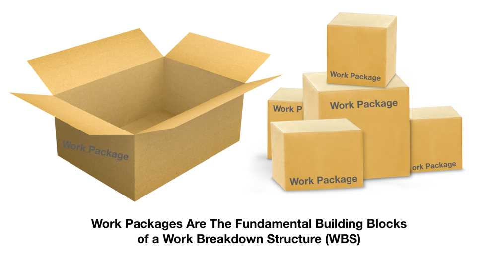 How to Create a Work Breakdown Structure (WBS) — The Project