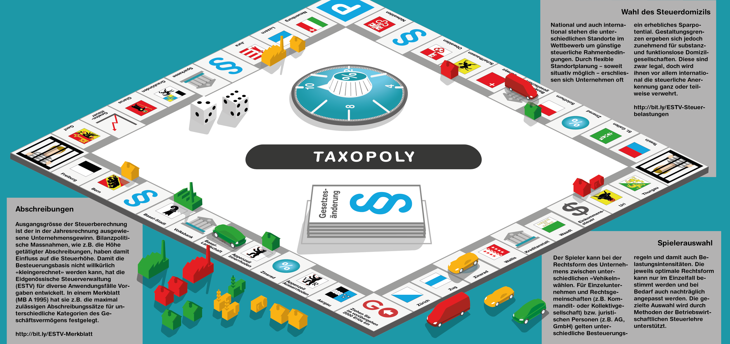 zhaw_SML_taxopoly_170420_v2.png
