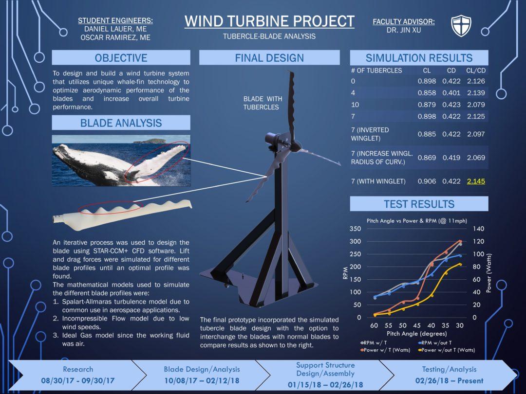 Final-WindTurbinePoster-1080x810.jpg