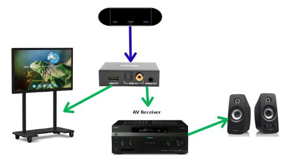 updated-HDMI-de-embedder-diagram.png